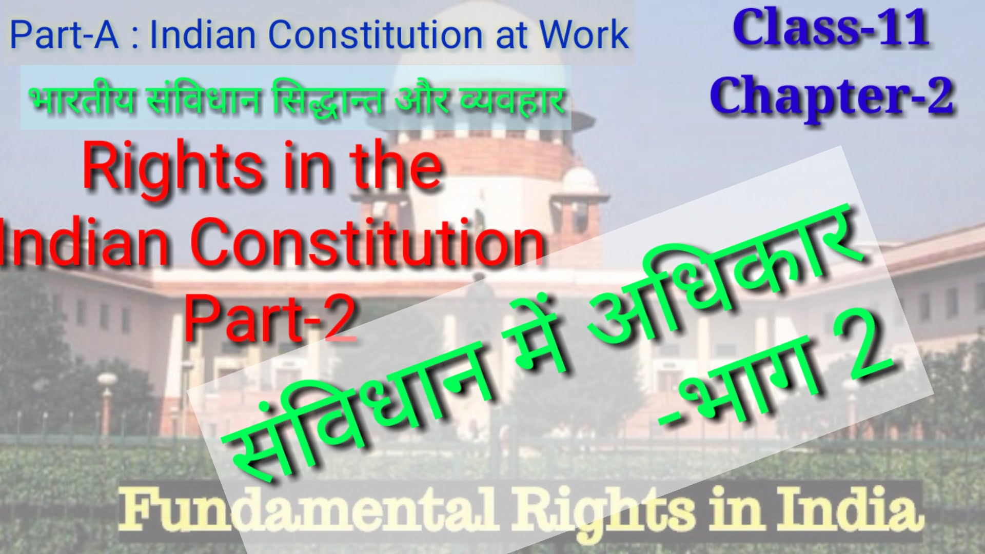 Read more about the article संविधान में अधिकार (Rights in the Indian Constitution) Part 2