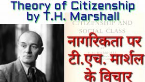 Theory of citizenship by TH Marshall in Hindi